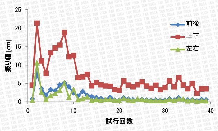 depression-graph-ti2