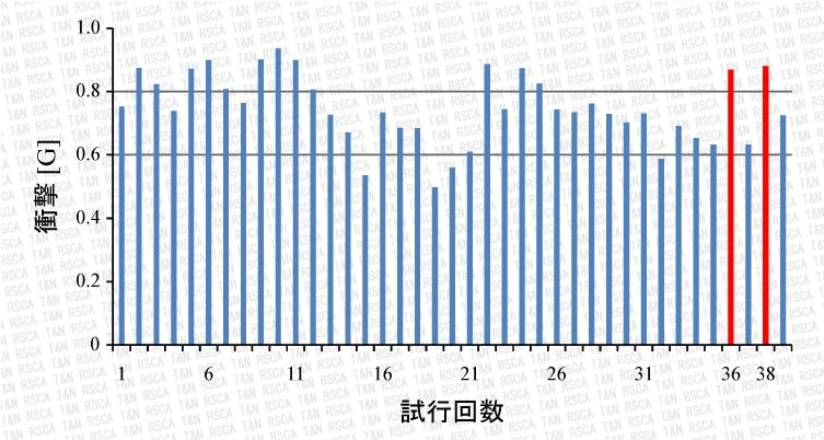 depression-graph-ti3
